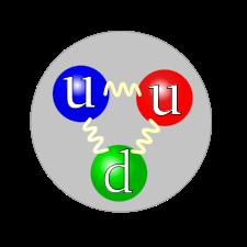 225px-quark_structure_proton-svg