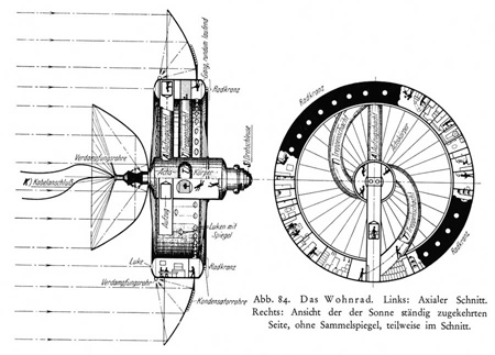 habitat_wheel
